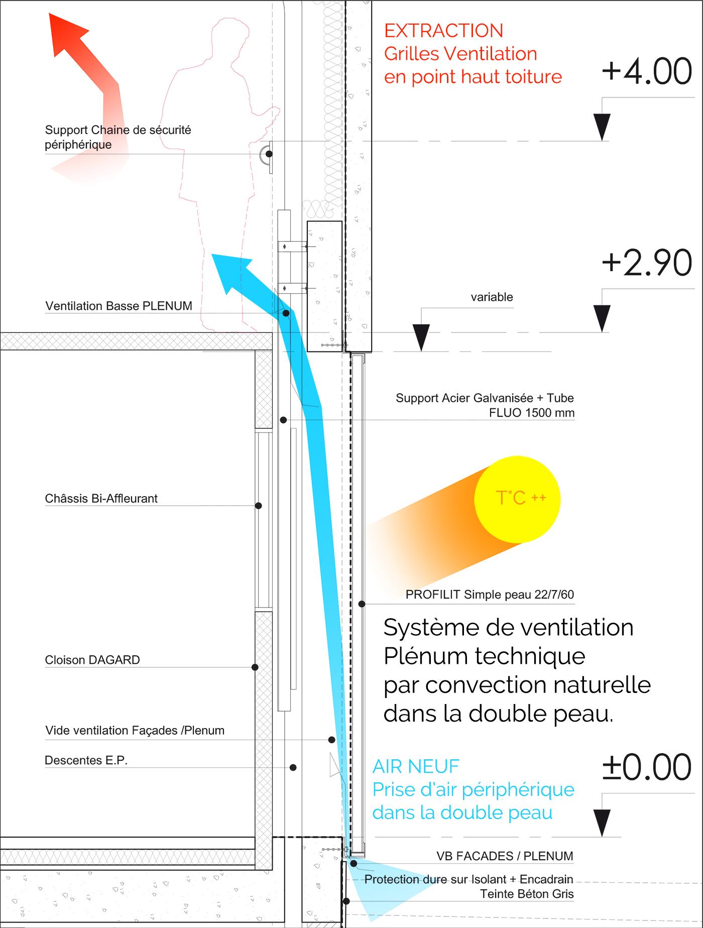 23-CC-VDL-phase PRO-150604 23-carnet details.pdf