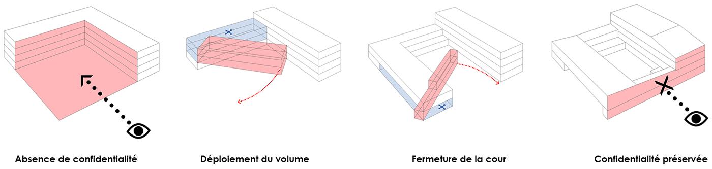 volumetrie