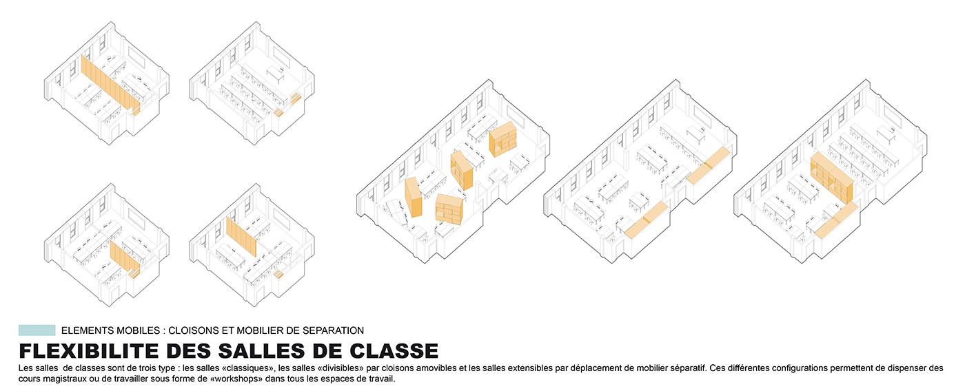 FLEXIBILITE CLASSE